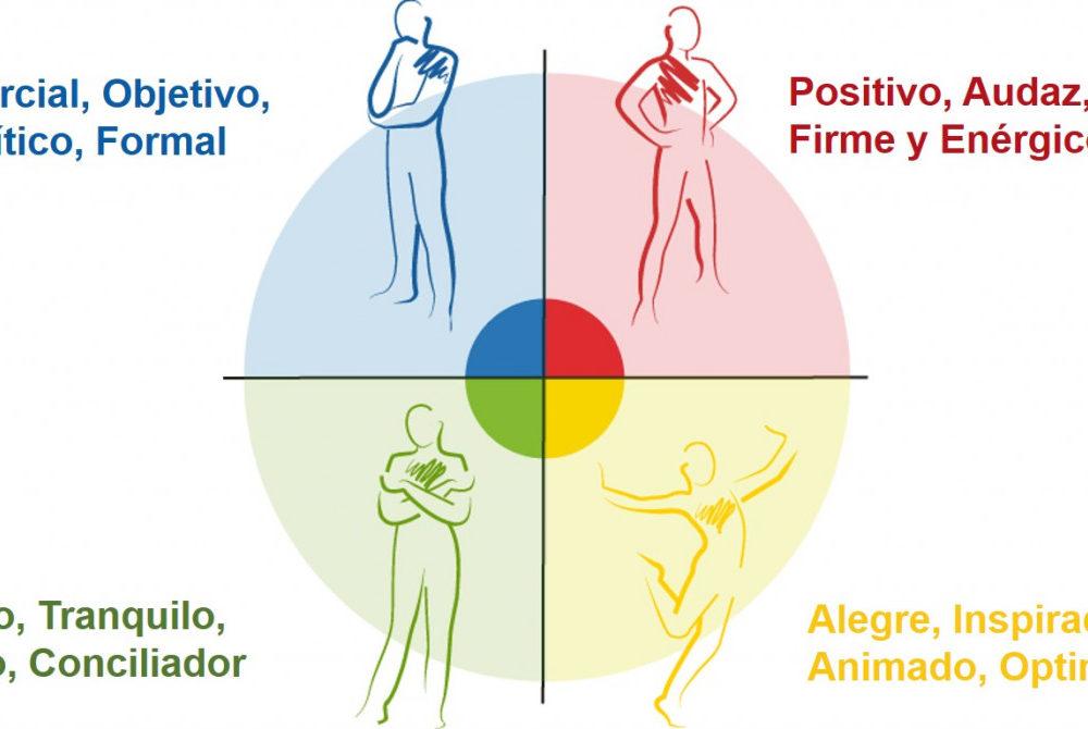 Elegir el color adecuado para publicitar tu negocio de forma efectiva